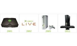 10 ans xbox