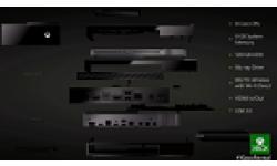 Spécificités   Xbox One   vignette